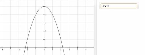 Which graph represents the function f(x) = -x + 3/?